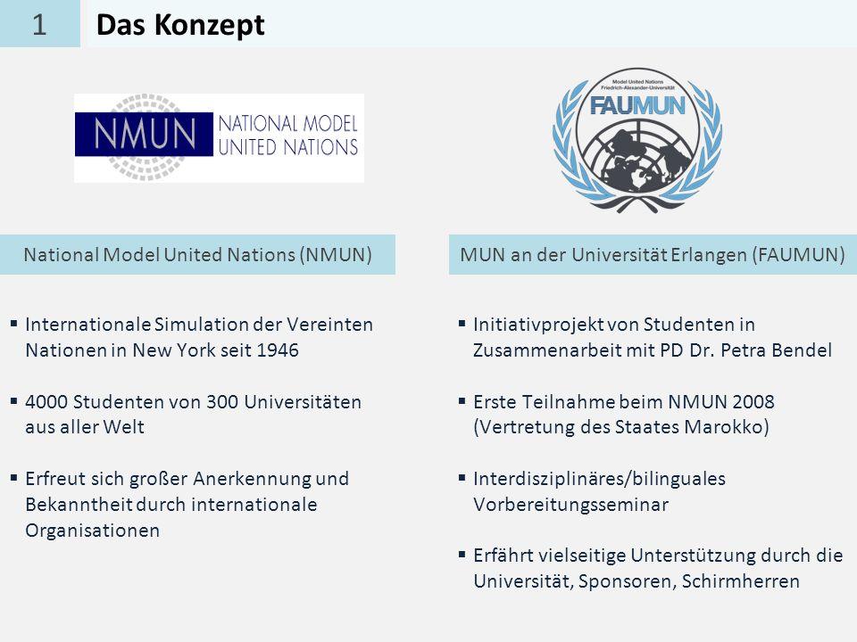 National Model United Nations (NMUN)MUN an der Universität Erlangen (FAUMUN) Internationale Simulation der Vereinten Nationen in New York seit 1946 40