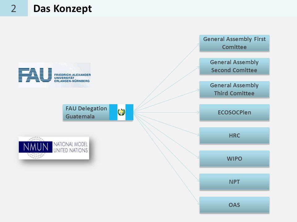 Wöchentlich im WS DezemberMärz NovemberFebruar Vorbereitungsseminar Bad Kissingen Probesimulation Simulation an der FAU Expertenvorträge Seminarwoche in Berlin 2Die Vorbereitung