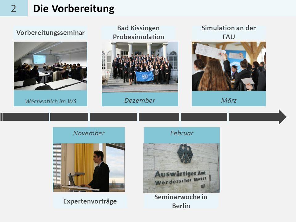 Wöchentlich im WS DezemberMärz NovemberFebruar Vorbereitungsseminar Bad Kissingen Probesimulation Simulation an der FAU Expertenvorträge Seminarwoche
