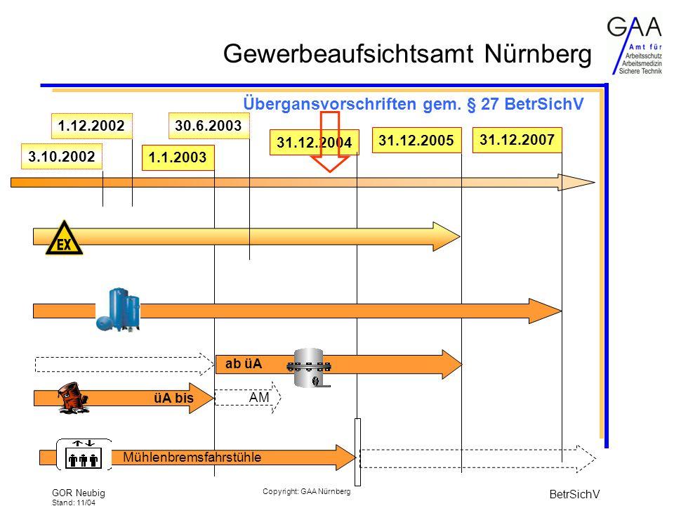 Gewerbeaufsichtsamt Nürnberg GOR Neubig Stand: 11/04 BetrSichV Copyright: GAA Nürnberg 31.12.2005 31.12.2007 1.1.2003 3.10.2002 1.12.2002 31.12.2004 Mühlenbremsfahrstühle ab üA Übergansvorschriften gem.