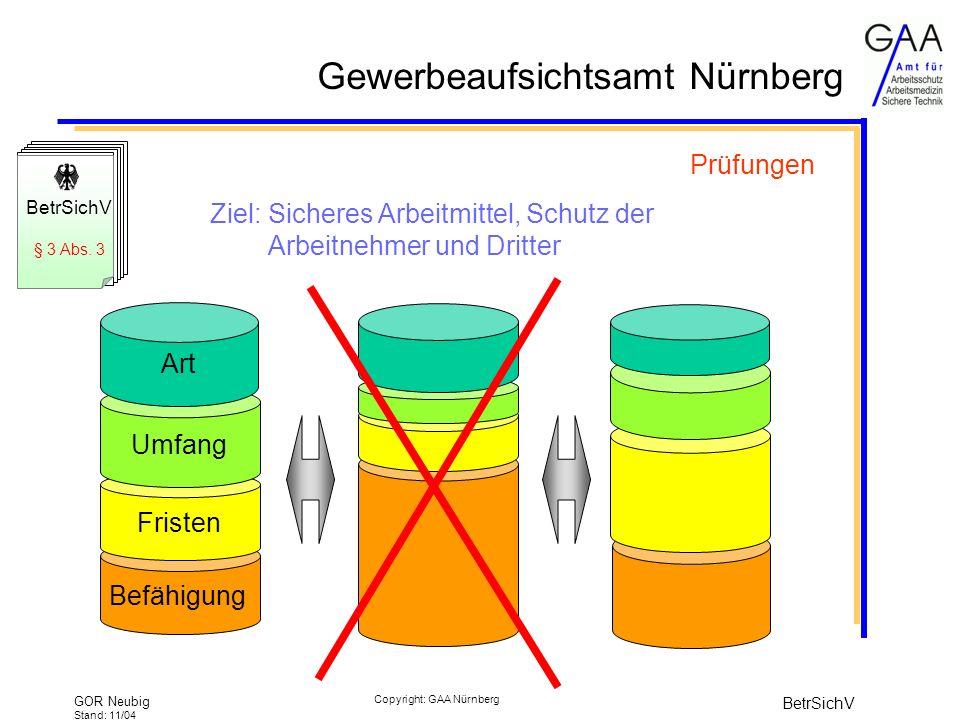 Gewerbeaufsichtsamt Nürnberg GOR Neubig Stand: 11/04 BetrSichV Copyright: GAA Nürnberg Prüfungen Ziel: Sicheres Arbeitmittel, Schutz der Arbeitnehmer und Dritter Befähigung Fristen Umfang Art BetrSichV § 3 Abs.