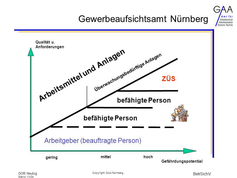 Gewerbeaufsichtsamt Nürnberg GOR Neubig Stand: 11/04 BetrSichV Copyright: GAA Nürnberg Gefährdungspotential Qualität u.