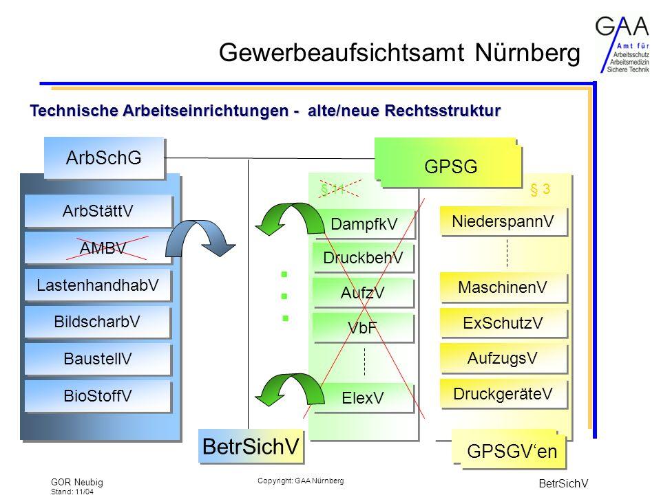 Gewerbeaufsichtsamt Nürnberg GOR Neubig Stand: 11/04 BetrSichV Copyright: GAA Nürnberg Gefährdungsbeurteilung Zu berücksichtigende Wechselwirkungen Arbeitsmittel Arbeitsstoffe Arbeits- umgebung Arbeitsplatz