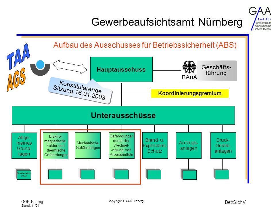Gewerbeaufsichtsamt Nürnberg GOR Neubig Stand: 11/04 BetrSichV Copyright: GAA Nürnberg Aufbau des Ausschusses für Betriebssicherheit (ABS) Hauptausschuss Koordinierungsgremium Unterausschüsse Druck- Geräte- anlagen Aufzugs- anlagen Brand- u.