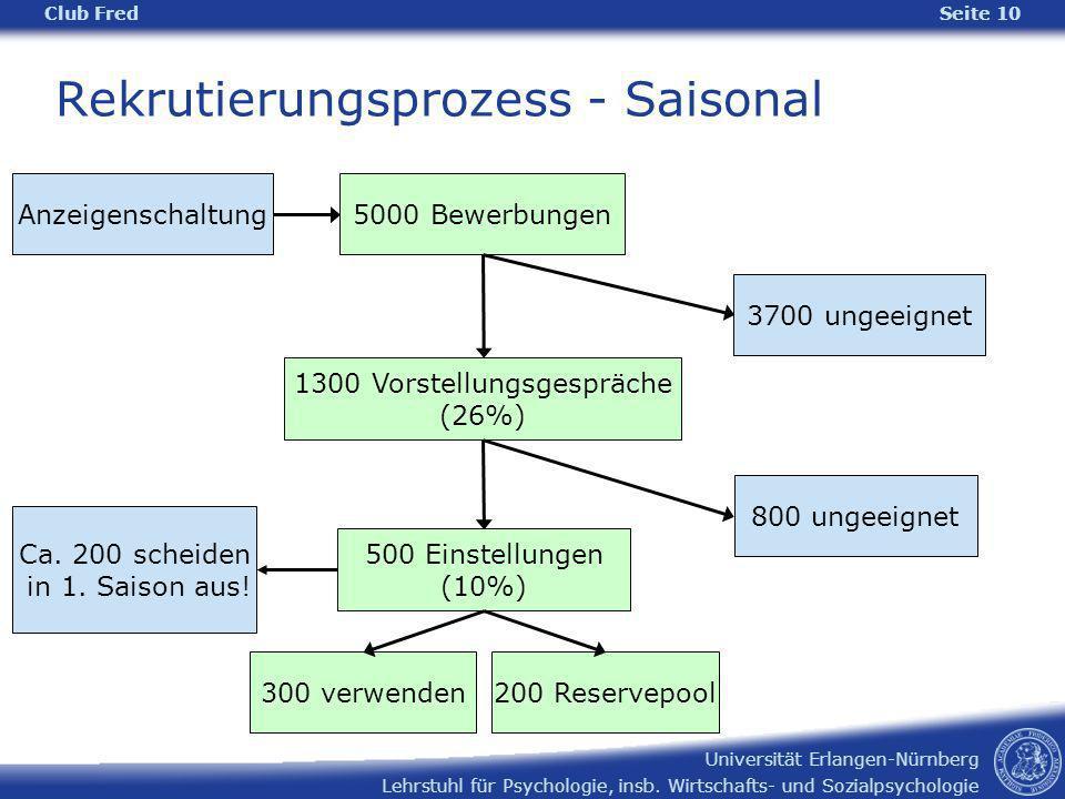 Lehrstuhl für Psychologie, insb. Wirtschafts- und Sozialpsychologie Universität Erlangen-Nürnberg Club Fred Seite 10 Rekrutierungsprozess - Saisonal A
