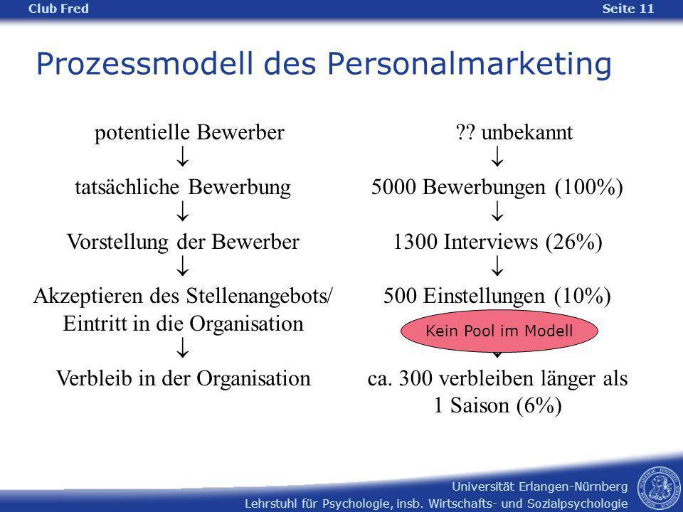 Lehrstuhl für Psychologie, insb. Wirtschafts- und Sozialpsychologie Universität Erlangen-Nürnberg Club Fred Seite 11 Prozessmodell des Personalmarketi