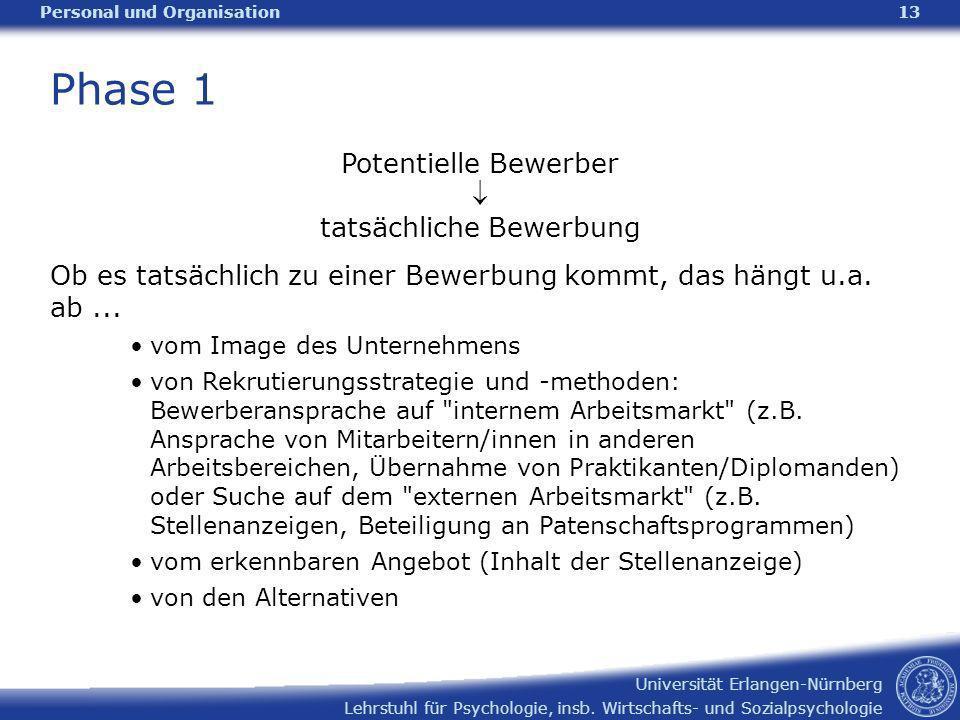 Lehrstuhl für Psychologie, insb. Wirtschafts- und Sozialpsychologie Universität Erlangen-Nürnberg Personal und Organisation13 Potentielle Bewerber tat