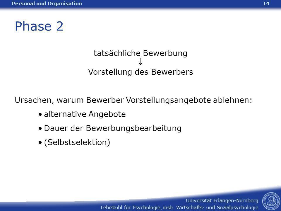 Lehrstuhl für Psychologie, insb. Wirtschafts- und Sozialpsychologie Universität Erlangen-Nürnberg Personal und Organisation14 tatsächliche Bewerbung V