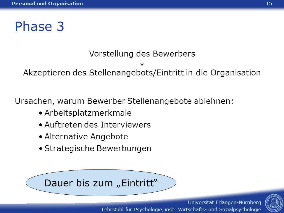 Lehrstuhl für Psychologie, insb. Wirtschafts- und Sozialpsychologie Universität Erlangen-Nürnberg Personal und Organisation15 Vorstellung des Bewerber