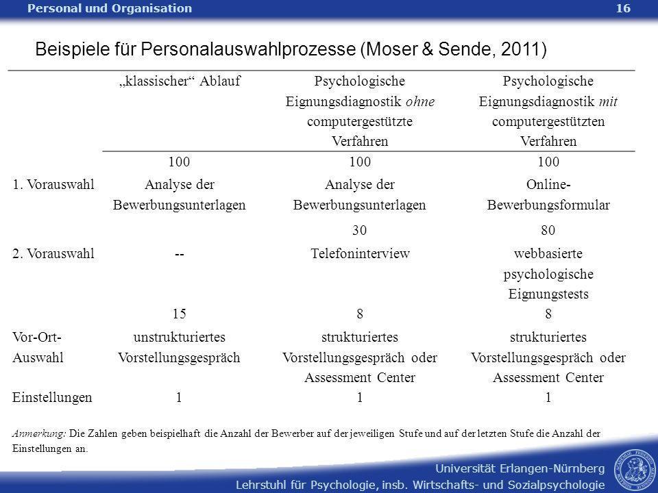 Lehrstuhl für Psychologie, insb. Wirtschafts- und Sozialpsychologie Universität Erlangen-Nürnberg Personal und Organisation16 klassischer Ablauf Psych