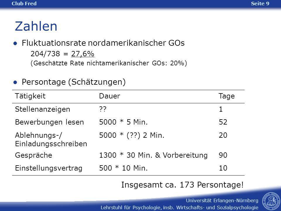 Lehrstuhl für Psychologie, insb. Wirtschafts- und Sozialpsychologie Universität Erlangen-Nürnberg Club Fred Seite 9 Zahlen Fluktuationsrate nordamerik