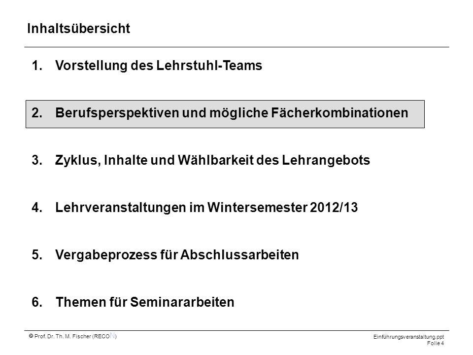 Prof. Dr. Th. M. Fischer (RECO N ) Einführungsveranstaltung.ppt Folie 4 1.Vorstellung des Lehrstuhl-Teams 2.Berufsperspektiven und mögliche Fächerkomb