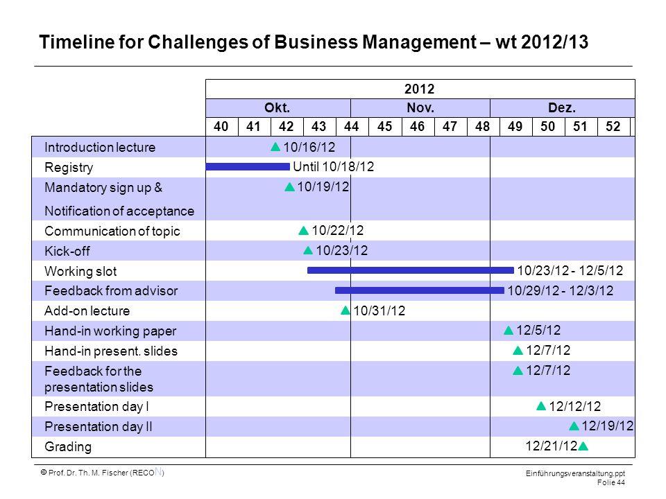 Einführungsveranstaltung.ppt Folie 44 Prof. Dr. Th. M. Fischer (RECO N ) Timeline for Challenges of Business Management – wt 2012/13 2012 Okt.Nov.Dez.