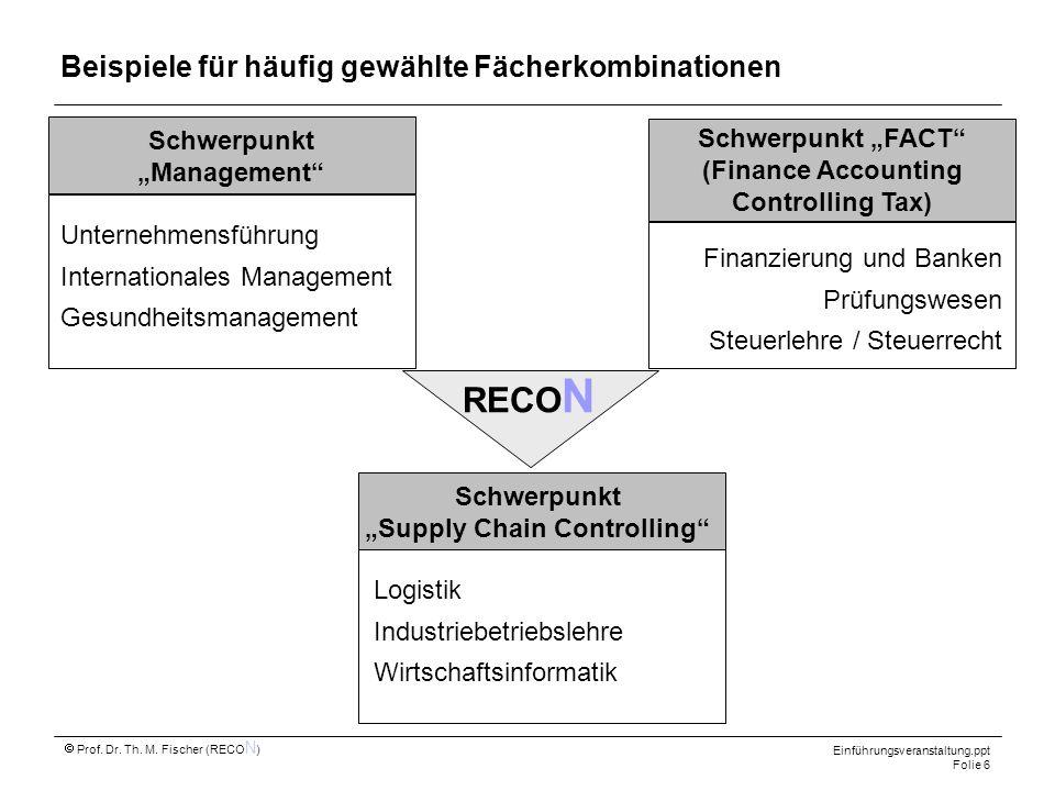 Einführungsveranstaltung.ppt Folie 6 Prof. Dr. Th. M. Fischer (RECO N ) Schwerpunkt Management Unternehmensführung Internationales Management Gesundhe
