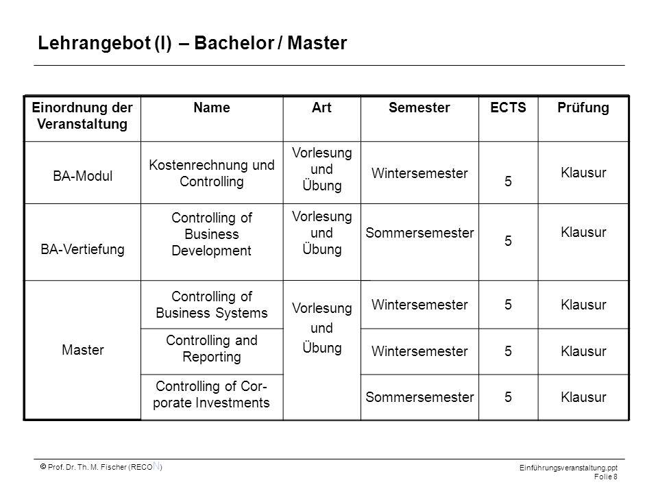 Prof. Dr. Th. M. Fischer (RECO N ) Einführungsveranstaltung.ppt Folie 8 Einordnung der Veranstaltung NameArtSemesterECTSPrüfung BA-Modul BA-Vertiefung