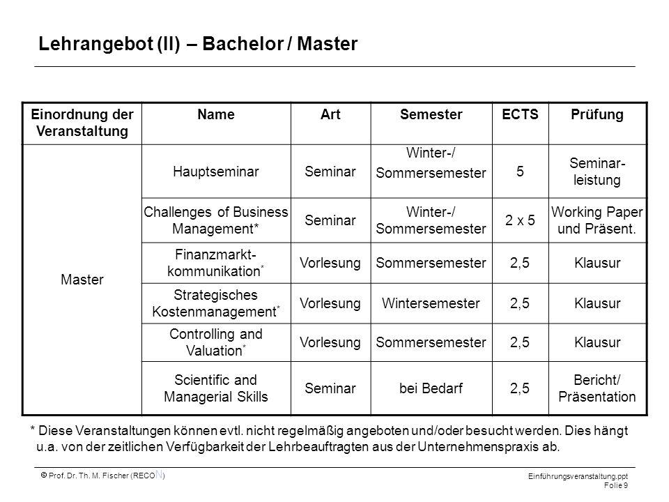 Prof. Dr. Th. M. Fischer (RECO N ) Einführungsveranstaltung.ppt Folie 9 Einordnung der Veranstaltung NameArtSemesterECTSPrüfung Master HauptseminarSem