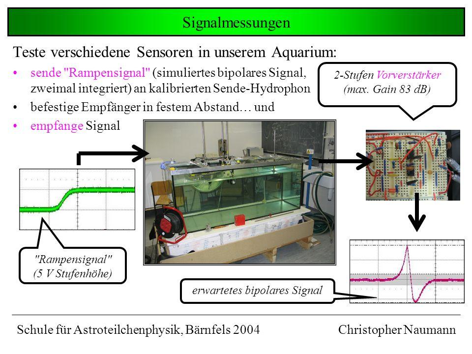 Grundkonzept: –Piezoelemente und einige Elektronik (Vorverstärker, Logik ?) in ANTARES- Kugeln, anstelle der üblichen Photomultiplier Vorteile: –Integ