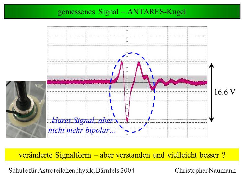 Messung – Eigenbau-Hydrophone Christopher Naumann stärkeres Signal, jedoch mit Nachschwingern… 15.2 V Nachschwinger ? starkes Signal ! Schule für Astr