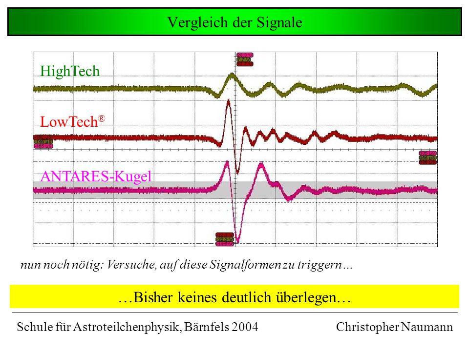 gemessenes Signal – ANTARES-Kugel Christopher Naumann veränderte Signalform – aber verstanden und vielleicht besser ? 16.6 V klares Signal, aber nicht
