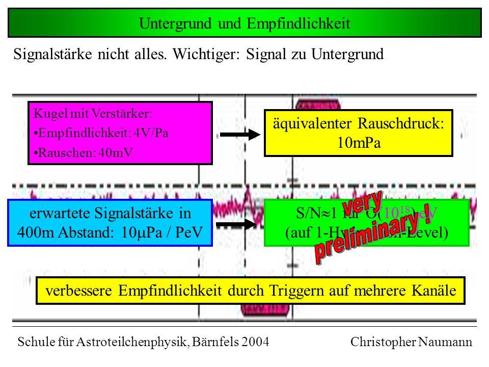 Vergleich der Signale Christopher Naumann …Bisher keines deutlich überlegen… LowTech ® ANTARES-Kugel HighTech nun noch nötig: Versuche, auf diese Sign
