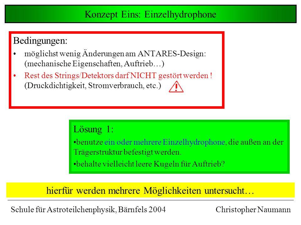 Modifiziere mehrere ANTARES-Stockwerke zur akustischen Detektion… Ziel: akustische Stockwerke Schule für Astroteilchenphysik, Bärnfels 2004Christopher