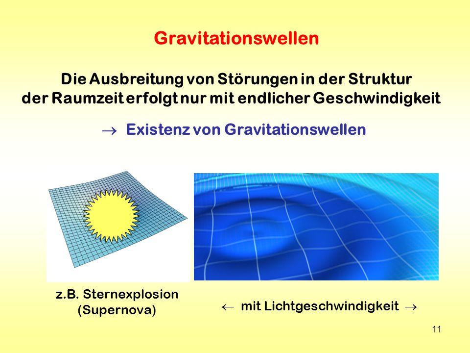 11 Gravitationswellen Die Ausbreitung von Störungen in der Struktur der Raumzeit erfolgt nur mit endlicher Geschwindigkeit Existenz von Gravitationswe