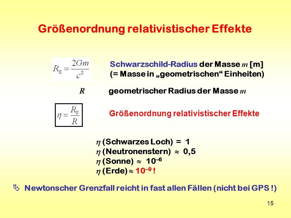 15 Schwarzschild-Radius der Masse m [m] (= Masse in geometrischen Einheiten) R geometrischer Radius der Masse m (Schwarzes Loch) = 1 (Neutronenstern)
