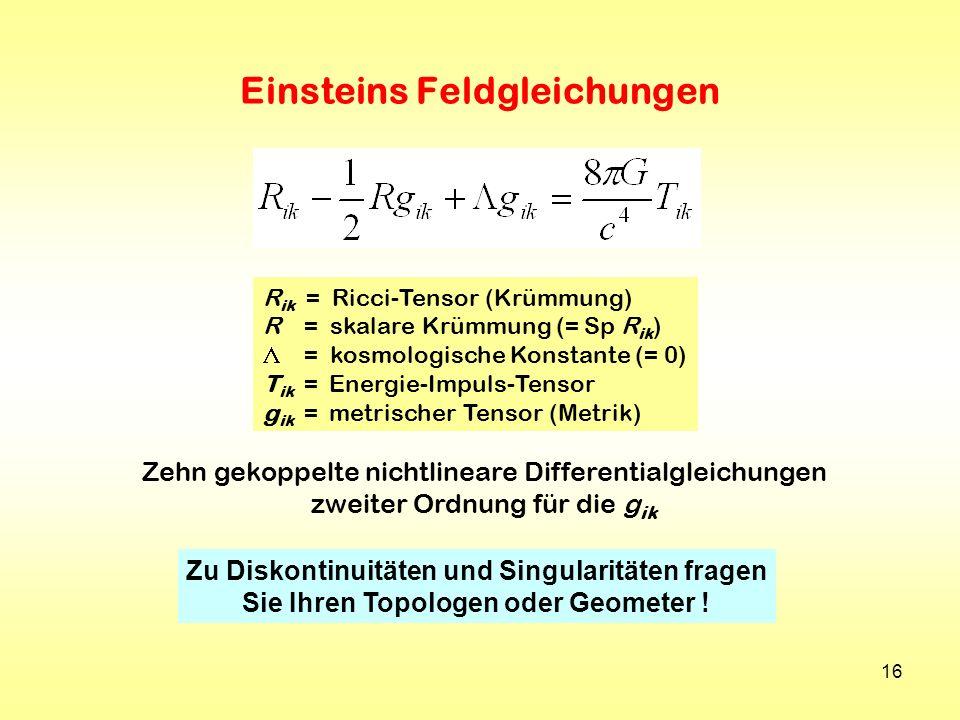 16 Einsteins Feldgleichungen R ik = Ricci-Tensor (Krümmung) R = skalare Krümmung (= Sp R ik ) = kosmologische Konstante (= 0) T ik = Energie-Impuls-Te