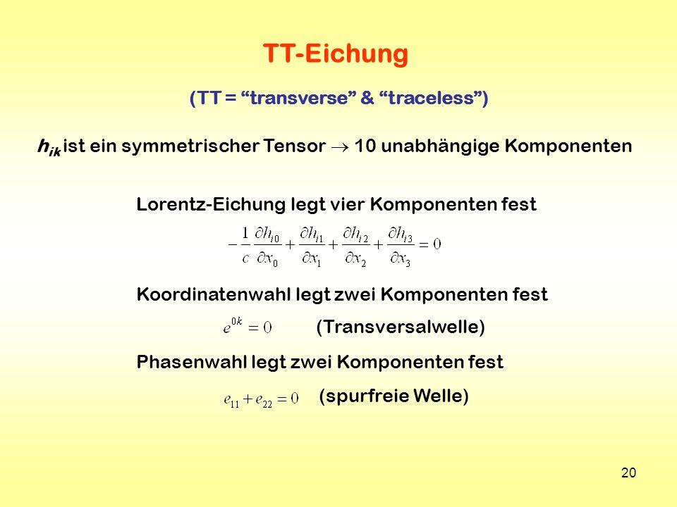 20 TT-Eichung (TT = transverse & traceless) h ik ist ein symmetrischer Tensor 10 unabhängige Komponenten Lorentz-Eichung legt vier Komponenten fest Ko