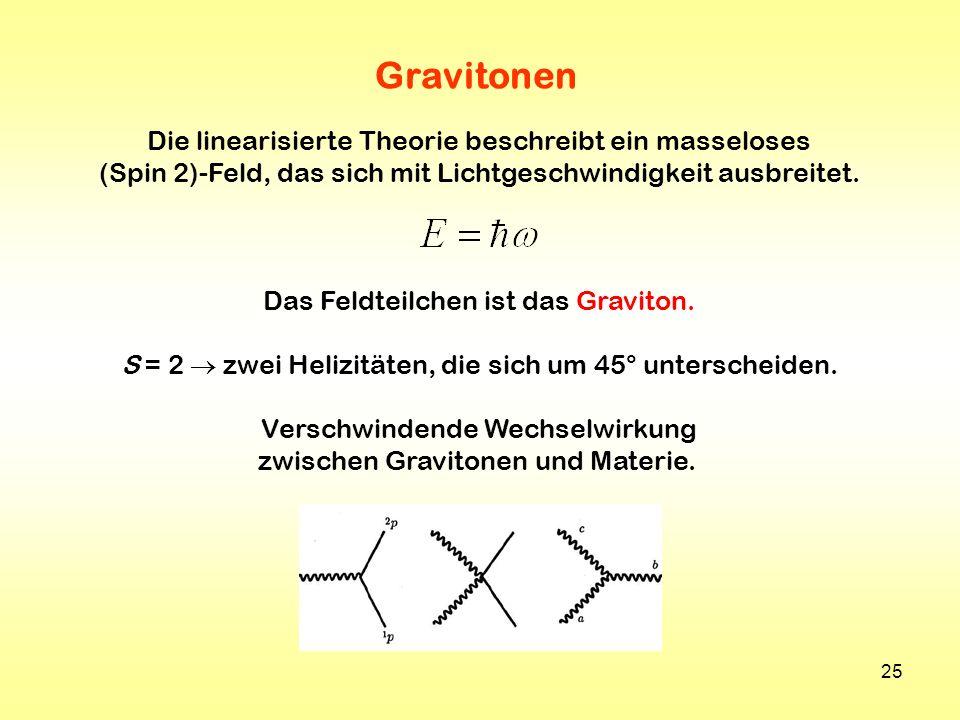 25 Gravitonen Die linearisierte Theorie beschreibt ein masseloses (Spin 2)-Feld, das sich mit Lichtgeschwindigkeit ausbreitet. Das Feldteilchen ist da
