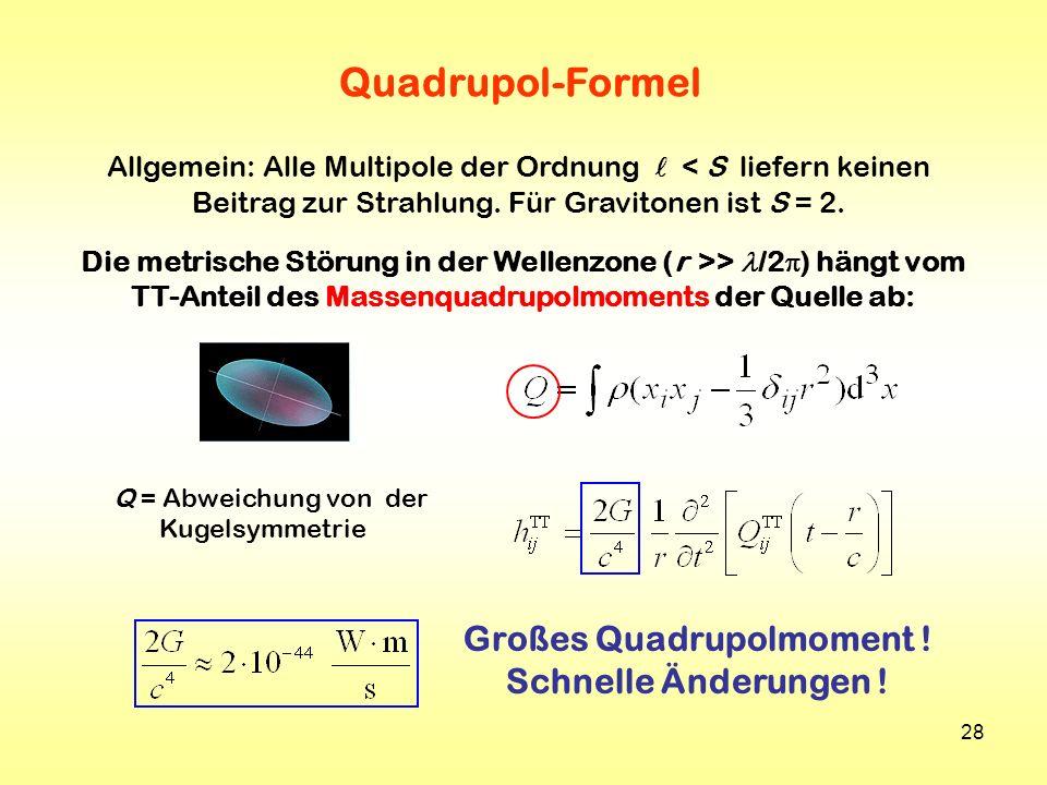 28 Quadrupol-Formel Die metrische Störung in der Wellenzone (r >> /2 ) hängt vom TT-Anteil des Massenquadrupolmoments der Quelle ab: Großes Quadrupolm