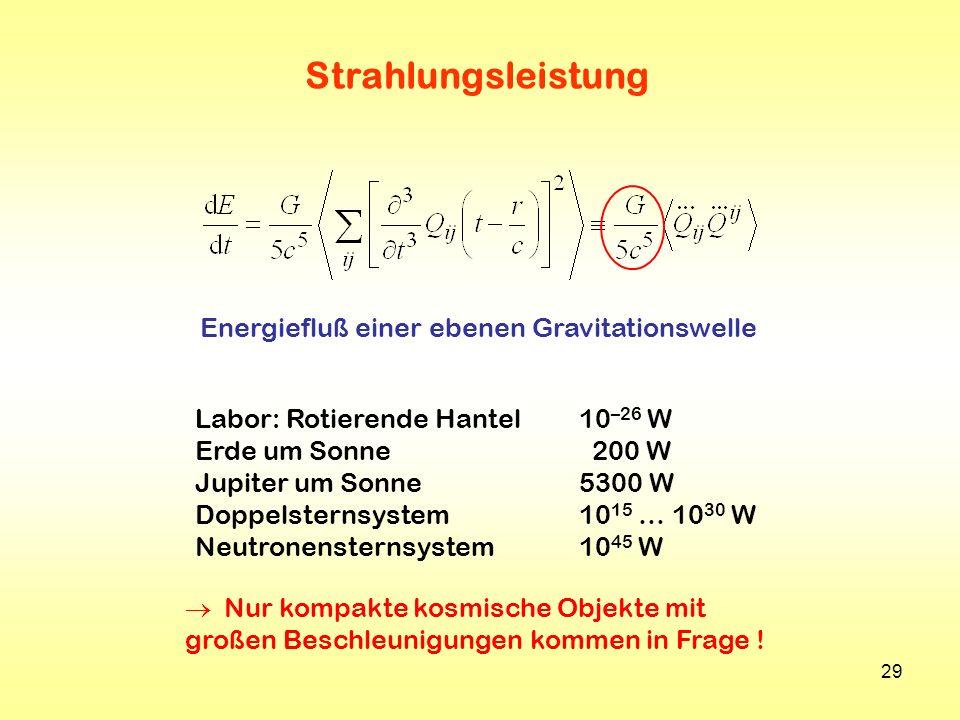 29 Strahlungsleistung Energiefluß einer ebenen Gravitationswelle Labor: Rotierende Hantel10 –26 W Erde um Sonne 200 W Jupiter um Sonne5300 W Doppelste