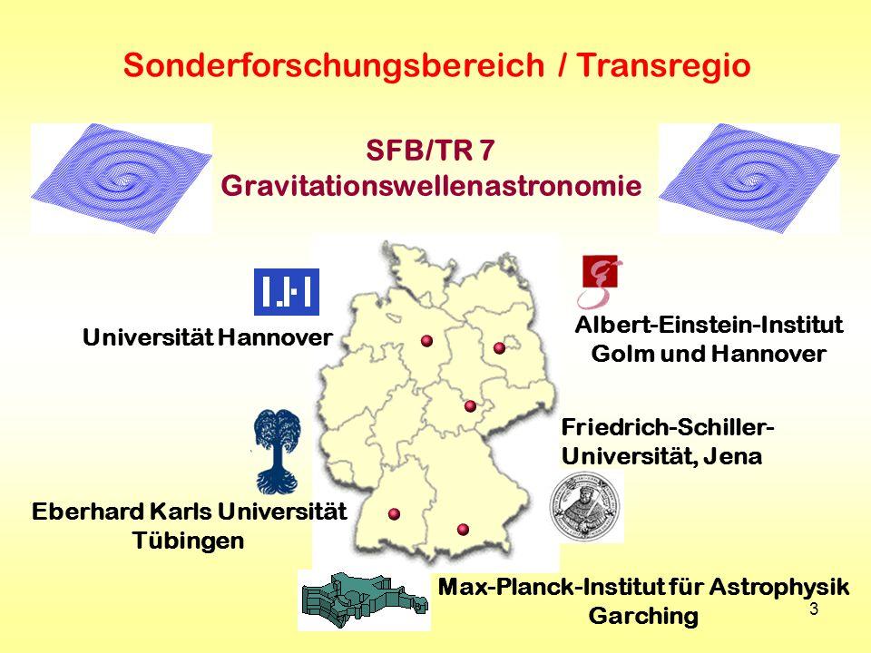 3 SFB/TR 7 Gravitationswellenastronomie Albert-Einstein-Institut Golm und Hannover Universität Hannover Friedrich-Schiller- Universität, Jena Max-Plan