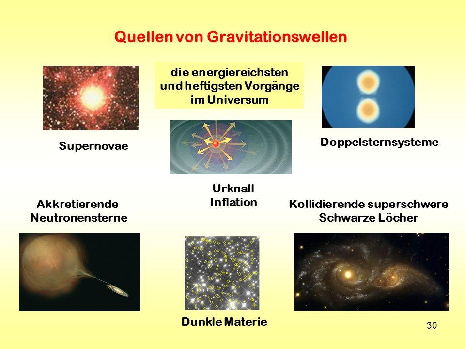 30 Quellen von Gravitationswellen Supernovae Doppelsternsysteme Akkretierende Neutronensterne Kollidierende superschwere Schwarze Löcher Urknall Infla