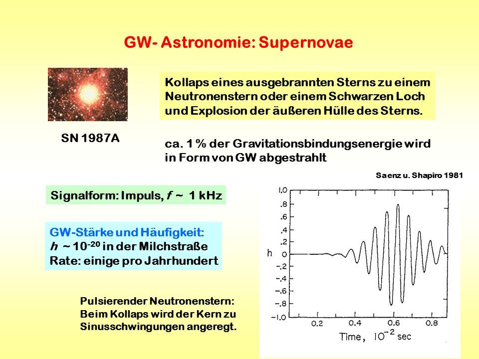 34 GW- Astronomie: Supernovae SN 1987A Kollaps eines ausgebrannten Sterns zu einem Neutronenstern oder einem Schwarzen Loch und Explosion der äußeren