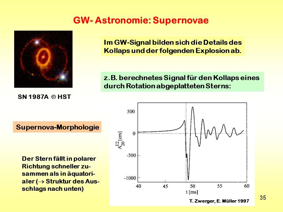 35 GW- Astronomie: Supernovae SN 1987A HST Im GW-Signal bilden sich die Details des Kollaps und der folgenden Explosion ab. z.B. berechnetes Signal fü
