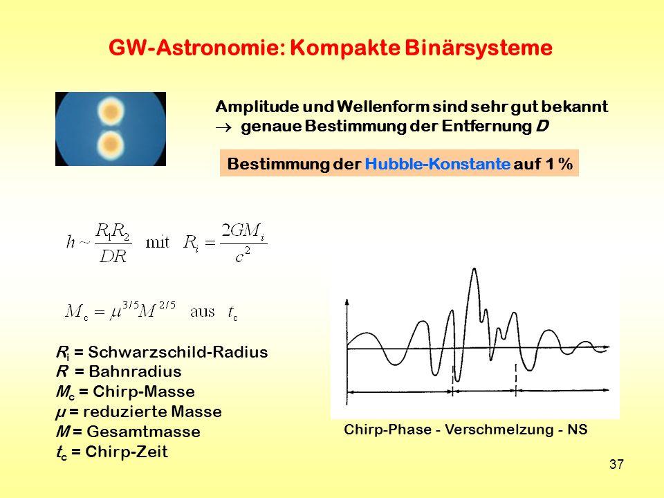 37 GW-Astronomie: Kompakte Binärsysteme Amplitude und Wellenform sind sehr gut bekannt genaue Bestimmung der Entfernung D Bestimmung der Hubble-Konsta