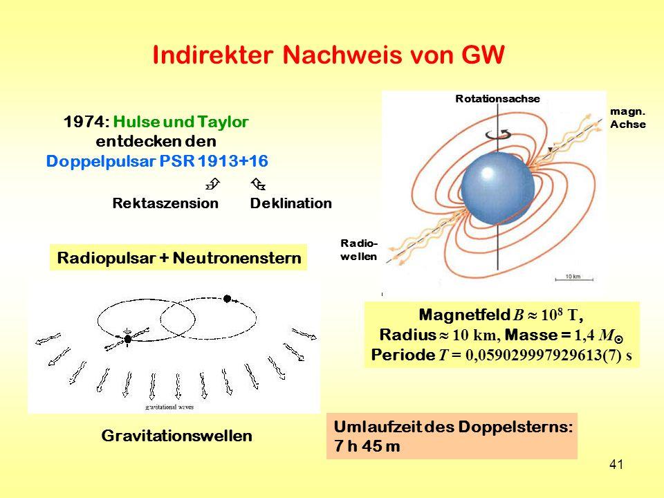 41 1974: Hulse und Taylor entdecken den Doppelpulsar PSR 1913+16 Rektaszension Deklination Radiopulsar + Neutronenstern Gravitationswellen Magnetfeld