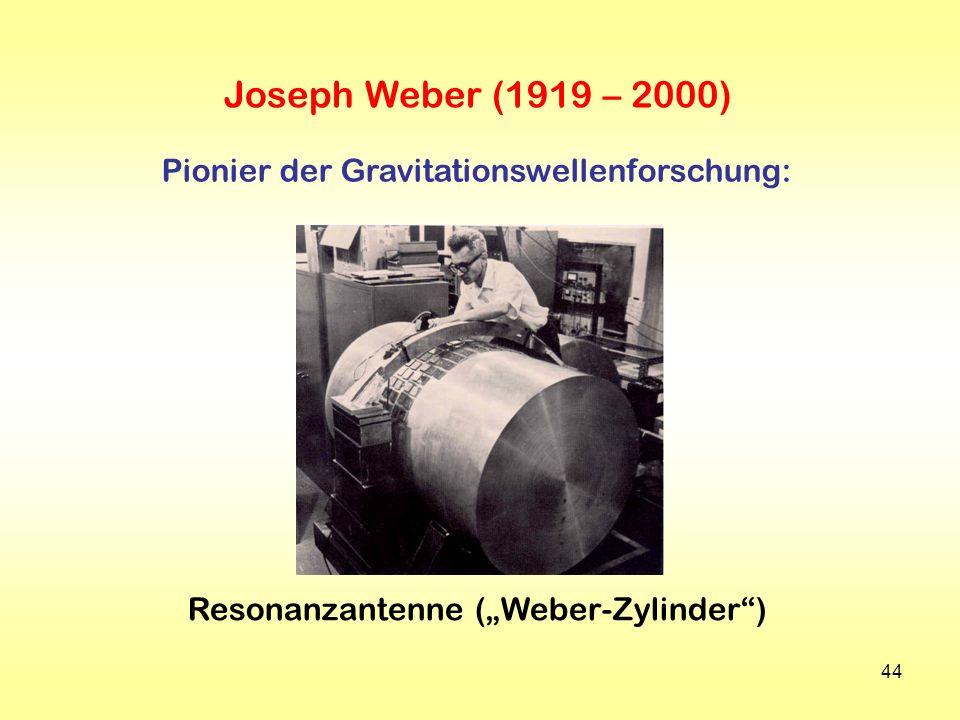 44 Pionier der Gravitationswellenforschung: Resonanzantenne (Weber-Zylinder) Joseph Weber (1919 – 2000)