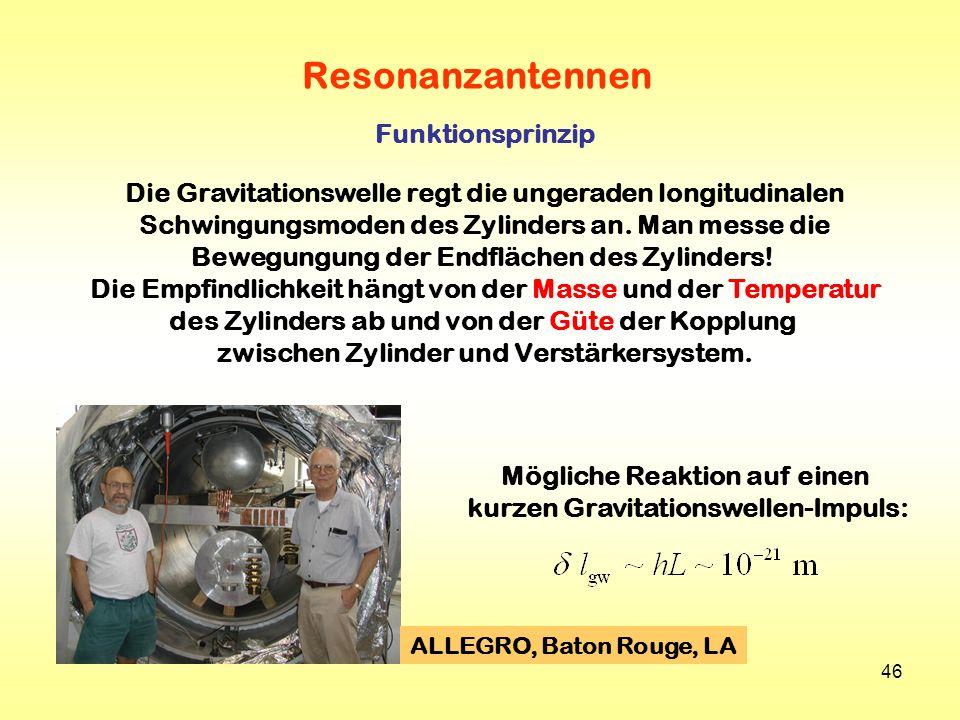 46 Resonanzantennen Die Gravitationswelle regt die ungeraden longitudinalen Schwingungsmoden des Zylinders an. Man messe die Bewegungung der Endfläche