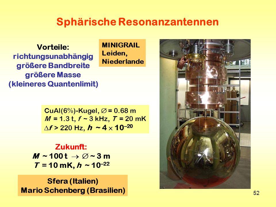 52 Sphärische Resonanzantennen MINIGRAIL Leiden, Niederlande Vorteile: richtungsunabhängig größere Bandbreite größere Masse (kleineres Quantenlimit) C