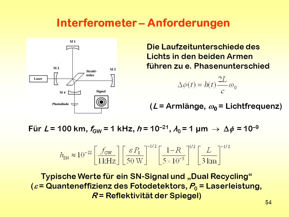 54 Interferometer – Anforderungen Die Laufzeitunterschiede des Lichts in den beiden Armen führen zu e. Phasenunterschied (L = Armlänge, 0 = Lichtfrequ