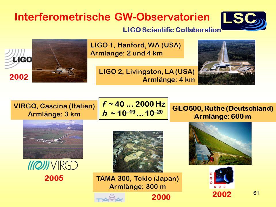 61 Interferometrische GW-Observatorien VIRGO, Cascina (Italien) Armlänge: 3 km TAMA 300, Tokio (Japan) Armlänge: 300 m LIGO 1, Hanford, WA (USA) Armlä