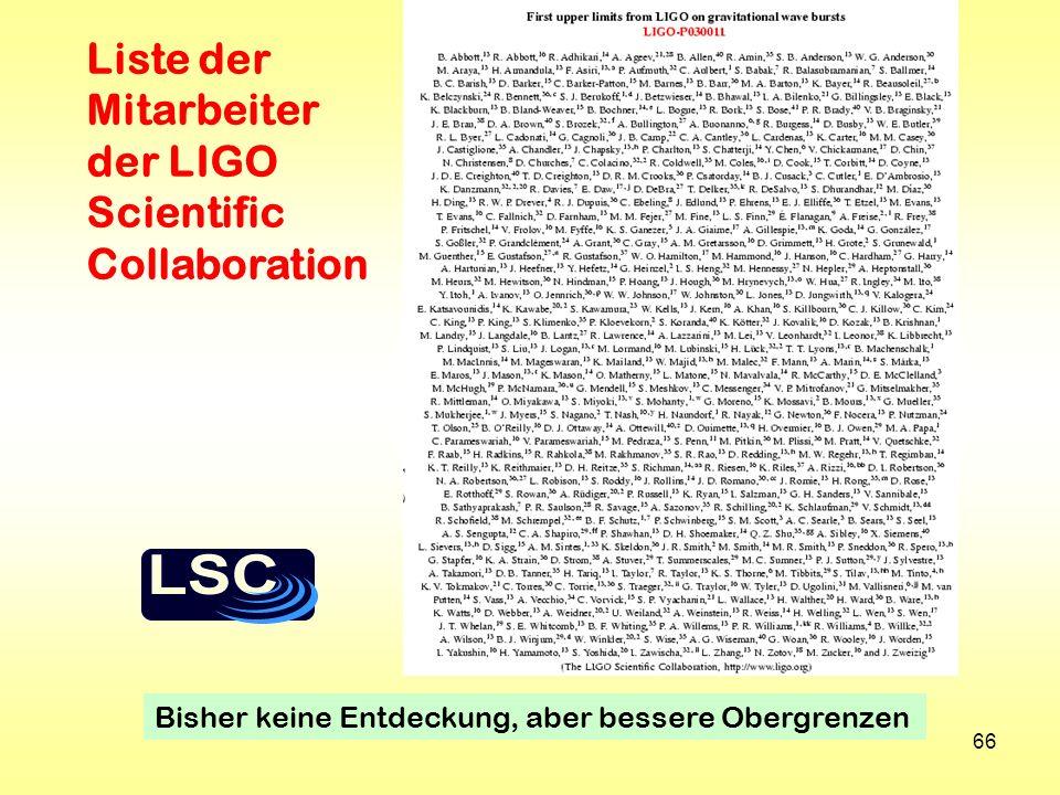 66 Liste der Mitarbeiter der LIGO Scientific Collaboration Bisher keine Entdeckung, aber bessere Obergrenzen