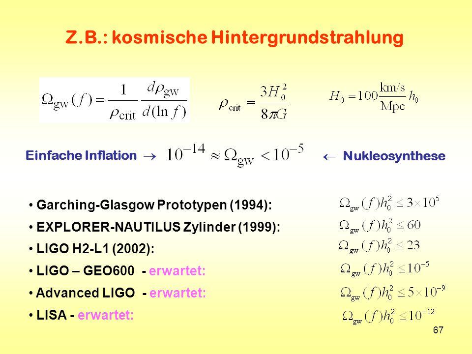 67 Z.B.: kosmische Hintergrundstrahlung Garching-Glasgow Prototypen (1994): EXPLORER-NAUTILUS Zylinder (1999): LIGO H2-L1 (2002): LIGO – GEO600 - erwa