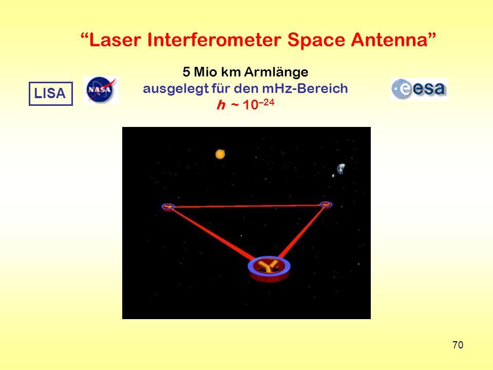 70 5 Mio km Armlänge ausgelegt für den mHz-Bereich h ~ 10 –24 LISA Laser Interferometer Space Antenna