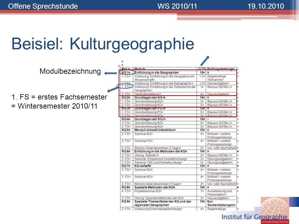 Offene SprechstundeWS 2010/1119.10.2010 Beisiel: Kulturgeographie Modulbezeichnung 1. FS = erstes Fachsemester = Wintersemester 2010/11