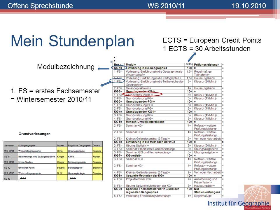 Offene SprechstundeWS 2010/1119.10.2010 Mein Stundenplan Modulbezeichnung 1. FS = erstes Fachsemester = Wintersemester 2010/11 ECTS = European Credit