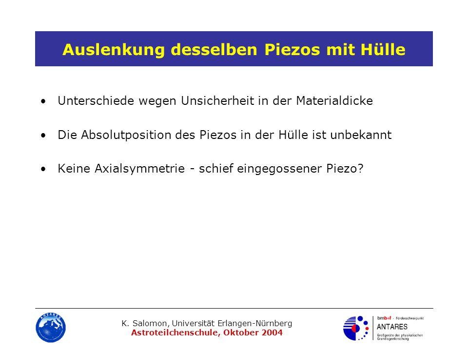 K. Salomon, Universität Erlangen-Nürnberg Astroteilchenschule, Oktober 2004 Auslenkung desselben Piezos mit Hülle Unterschiede wegen Unsicherheit in d
