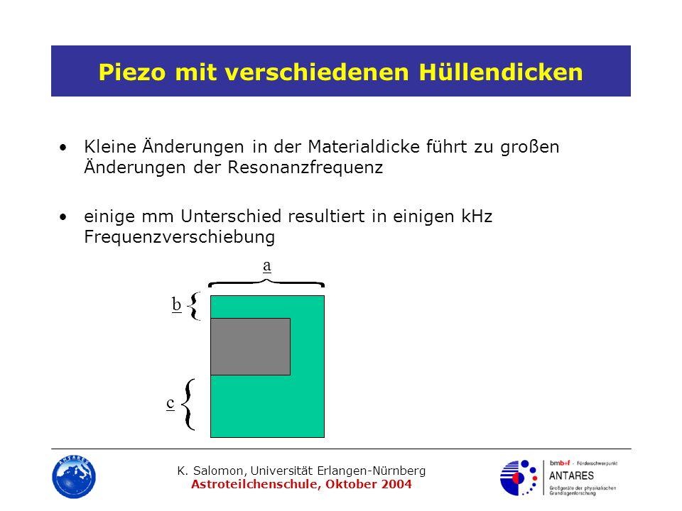 K. Salomon, Universität Erlangen-Nürnberg Astroteilchenschule, Oktober 2004 Piezo mit verschiedenen Hüllendicken Kleine Änderungen in der Materialdick